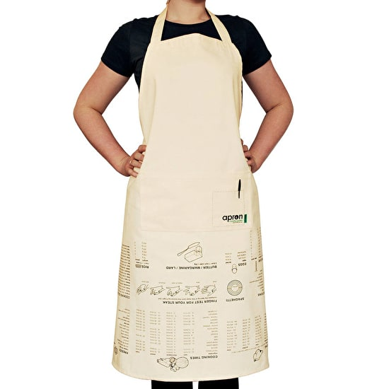 Kitchen Apron Guide